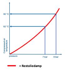 grafiek-druktransmitters_1
